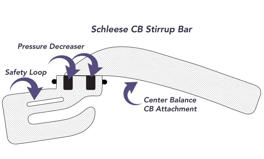 Schleese CB Stirrup Bar - Patent Pending
