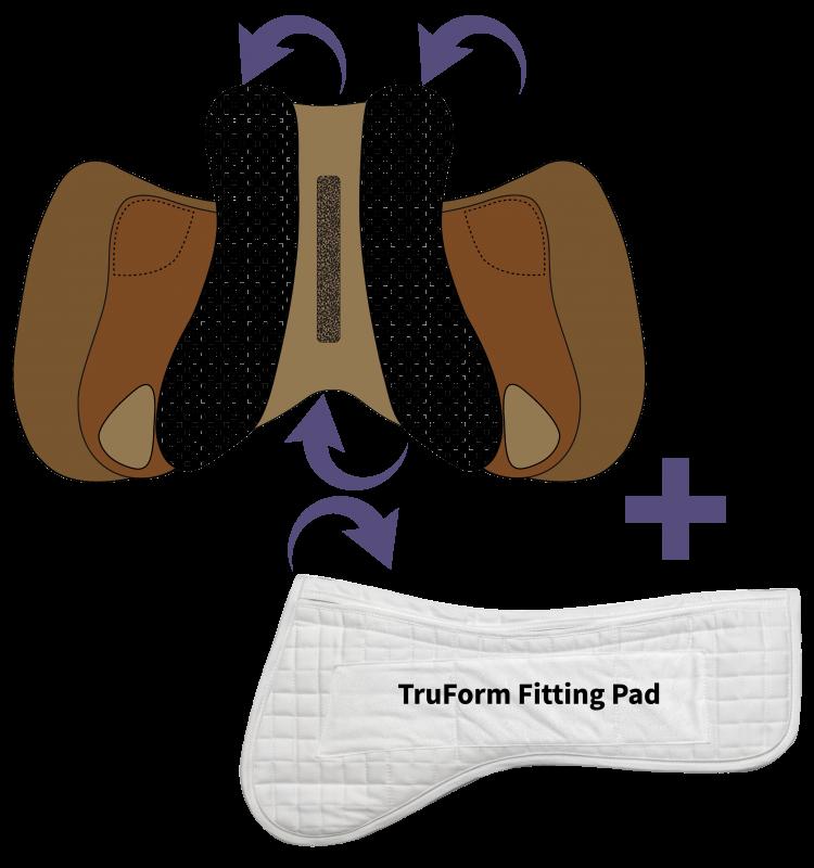 Schleese Hybrid Option + TruForm Pad